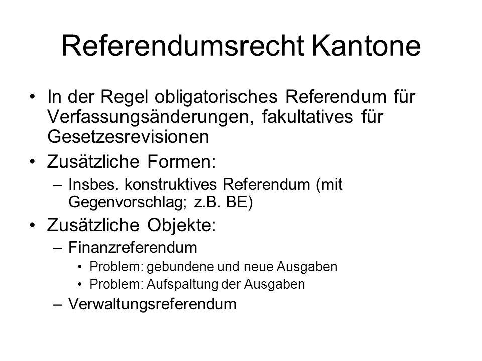 Referendumsrecht Kantone In der Regel obligatorisches Referendum für Verfassungsänderungen, fakultatives für Gesetzesrevisionen Zusätzliche Formen: –Insbes.