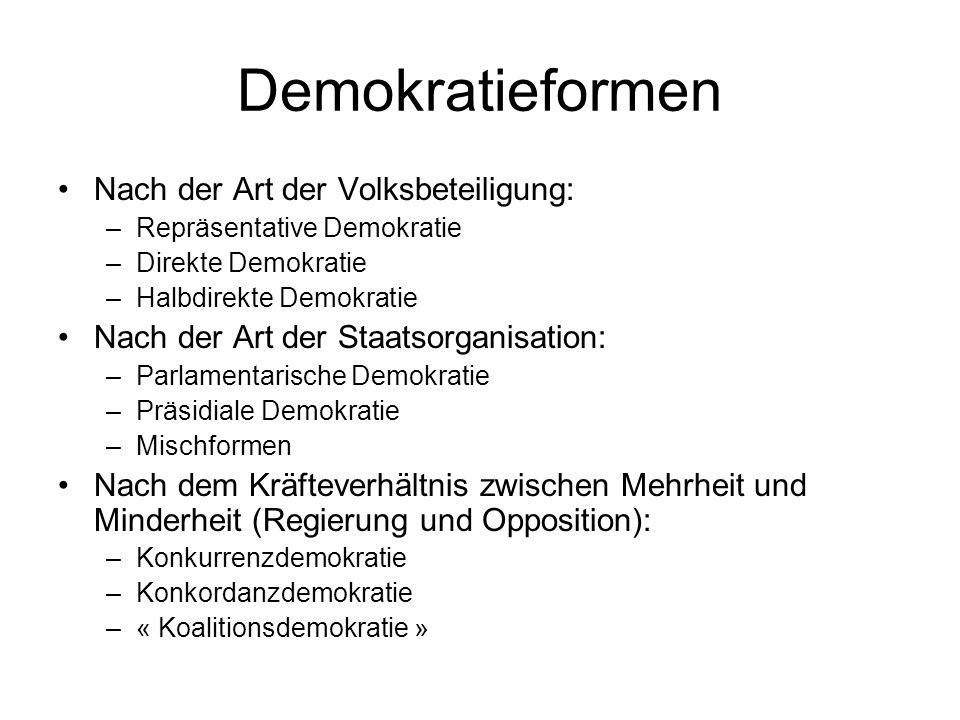 Demokratieformen Nach der Art der Volksbeteiligung: –Repräsentative Demokratie –Direkte Demokratie –Halbdirekte Demokratie Nach der Art der Staatsorga