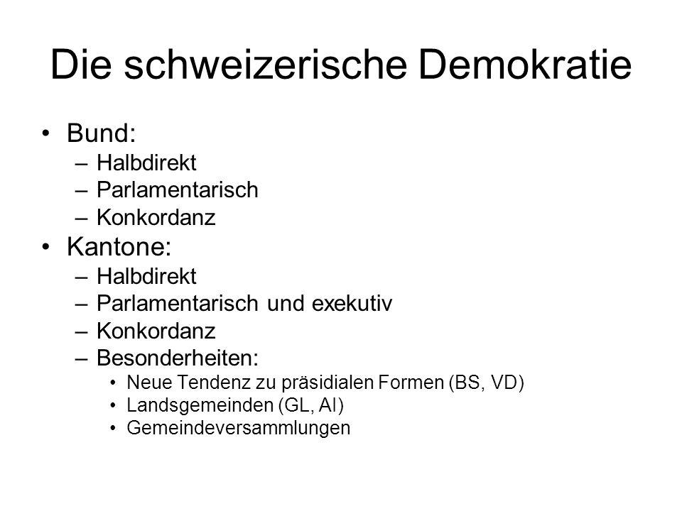 Die schweizerische Demokratie Bund: –Halbdirekt –Parlamentarisch –Konkordanz Kantone: –Halbdirekt –Parlamentarisch und exekutiv –Konkordanz –Besonderheiten: Neue Tendenz zu präsidialen Formen (BS, VD) Landsgemeinden (GL, AI) Gemeindeversammlungen