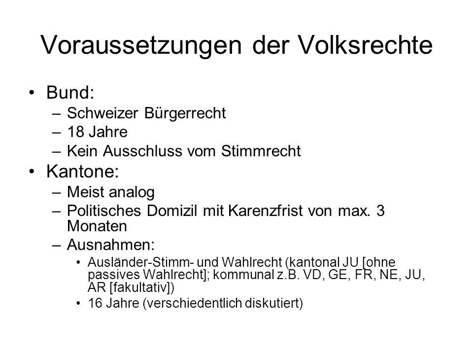 Voraussetzungen der Volksrechte Bund: –Schweizer Bürgerrecht –18 Jahre –Kein Ausschluss vom Stimmrecht Kantone: –Meist analog –Politisches Domizil mit Karenzfrist von max.