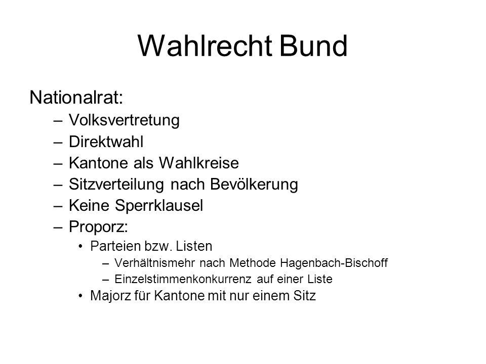 Wahlrecht Bund Nationalrat: –Volksvertretung –Direktwahl –Kantone als Wahlkreise –Sitzverteilung nach Bevölkerung –Keine Sperrklausel –Proporz: Partei