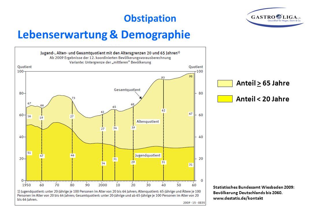 Lebenserwartung & Demographie Statistisches Bundesamt Wiesbaden 2009: Bevölkerung Deutschlands bis 2060. www.destatis.de/kontakt Anteil > 65 Jahre Ant