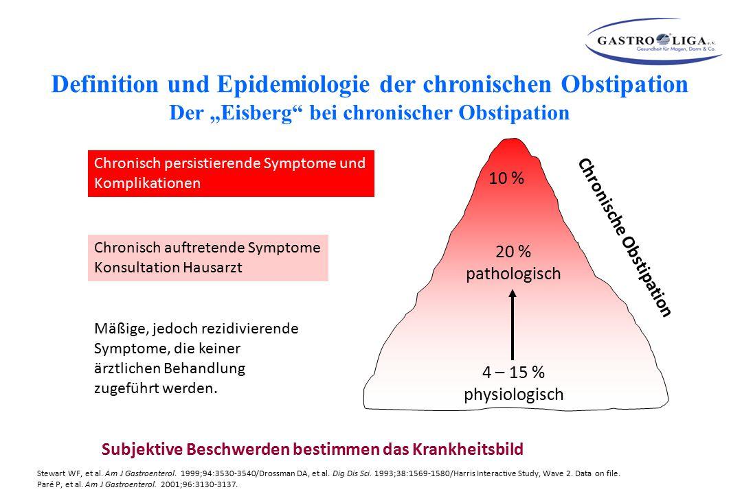 Sakralnervenstimulation bei chronischer Obstipation 62 Patienten getestet 45 Patienten implantiert 39 gebessert (Kamm et al, Gut 2010) Obstipation