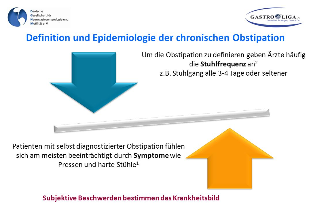 ...Aber: 47% der Patienten mit chronischer Obstipation sind mit der Ballaststoff- /Laxantien- Behandlung unzufrieden 1 Adaptiert nach: Johanson & Kralstein.