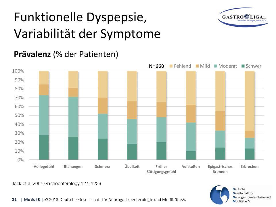 Funktionelle Dyspepsie, Variabilität der Symptome Prävalenz (% der Patienten) Tack et al 2004 Gastroenterology 127, 1239 | Modul 3 | © 2013 Deutsche Gesellschaft für Neurogastroenterologie und Motilität e.V.21 N=660