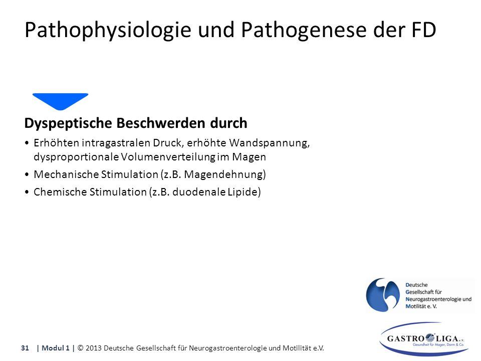 Pathophysiologie und Pathogenese der FD Dyspeptische Beschwerden durch Erhöhten intragastralen Druck, erhöhte Wandspannung, dysproportionale Volumenverteilung im Magen Mechanische Stimulation (z.B.