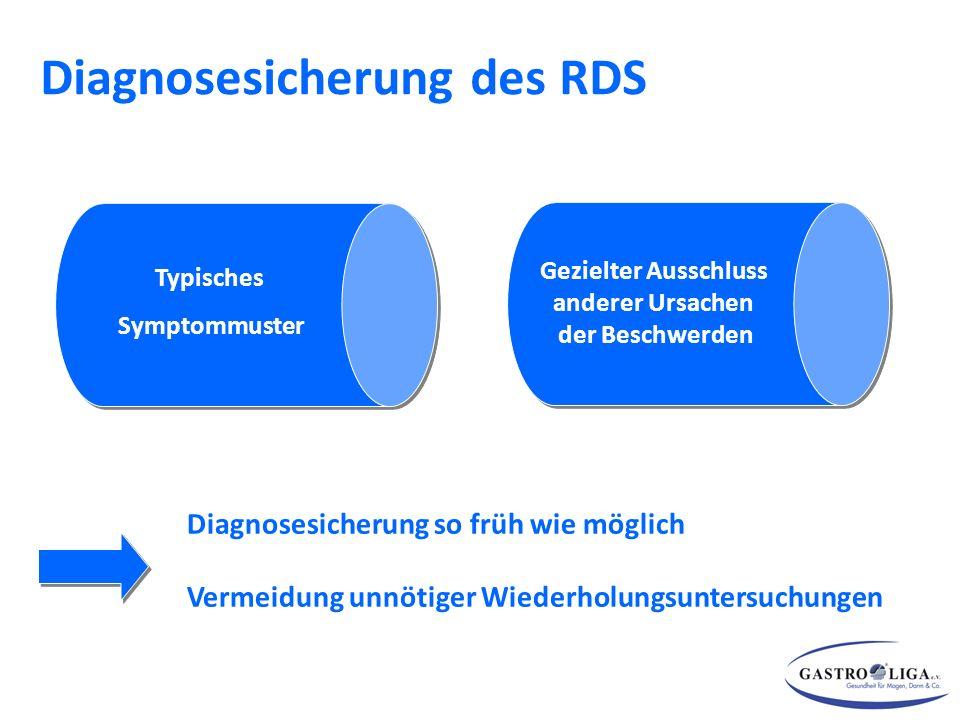 Diagnosesicherung so früh wie möglich Vermeidung unnötiger Wiederholungsuntersuchungen Typisches Symptommuster Gezielter Ausschluss anderer Ursachen der Beschwerden Diagnosesicherung des RDS
