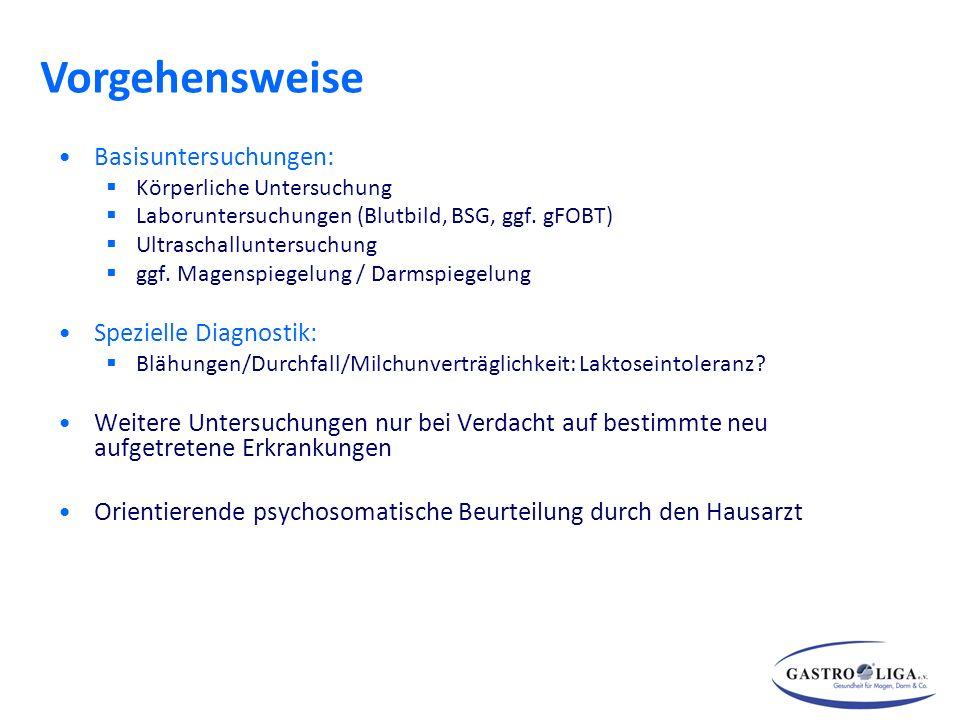 Basisuntersuchungen:  Körperliche Untersuchung  Laboruntersuchungen (Blutbild, BSG, ggf.