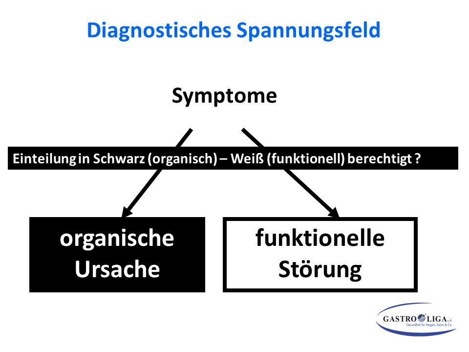 Diagnostisches Spannungsfeld Symptome organische Ursache funktionelle Störung Einteilung in Schwarz (organisch) – Weiß (funktionell) berechtigt