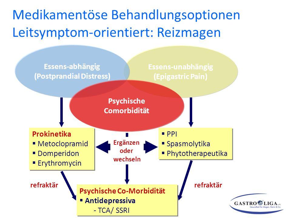 Medikamentöse Behandlungsoptionen Leitsymptom-orientiert: Reizmagen Essens-unabhängig (Epigastric Pain) Essens-abhängig (Postprandial Distress) Psychische Comorbidität  PPI  Spasmolytika  Phytotherapeutika  PPI  Spasmolytika  Phytotherapeutika Psychische Co-Morbidität  Antidepressiva - TCA/ SSRI Psychische Co-Morbidität  Antidepressiva - TCA/ SSRI Prokinetika  Metoclopramid  Domperidon  Erythromycin Prokinetika  Metoclopramid  Domperidon  Erythromycin refraktär Ergänzen oder wechseln refraktär