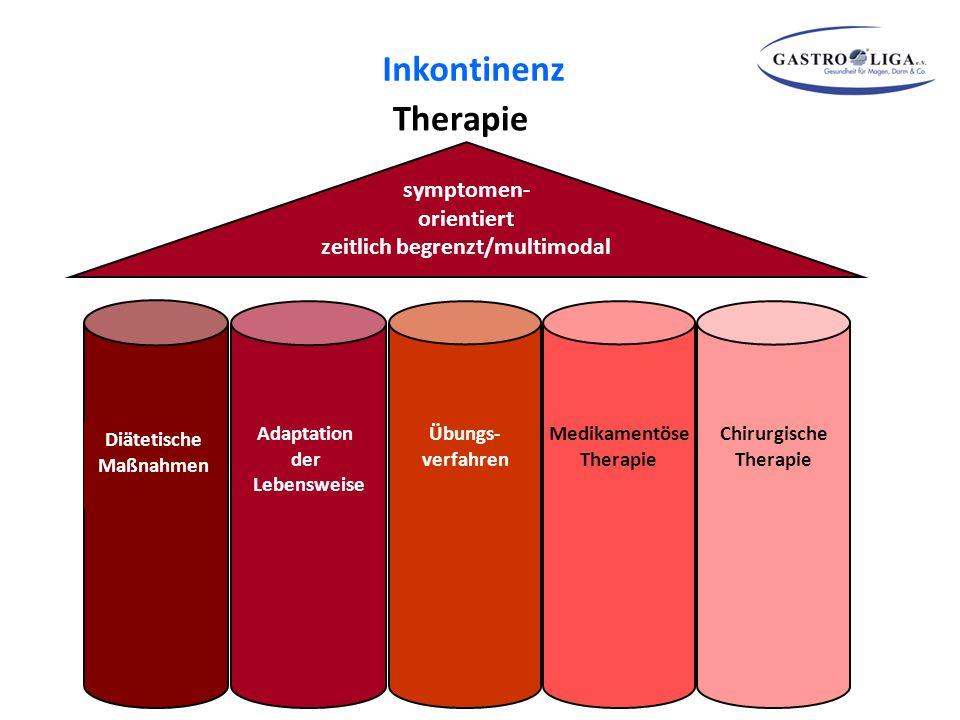 Therapie Inkontinenz symptomen- orientiert zeitlich begrenzt/multimodal Adaptation der Lebensweise Diätetische Maßnahmen Übungs- verfahren Medikamentö
