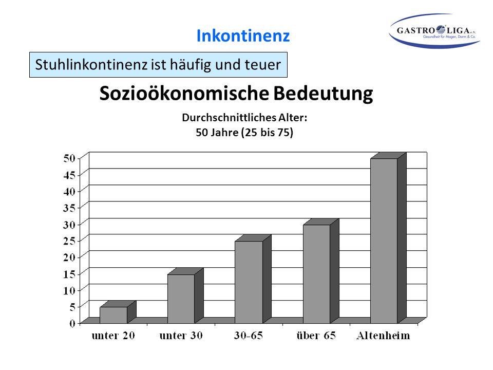 Durchschnittliches Alter: 50 Jahre (25 bis 75) Stuhlinkontinenz ist häufig und teuer Sozioökonomische Bedeutung Inkontinenz