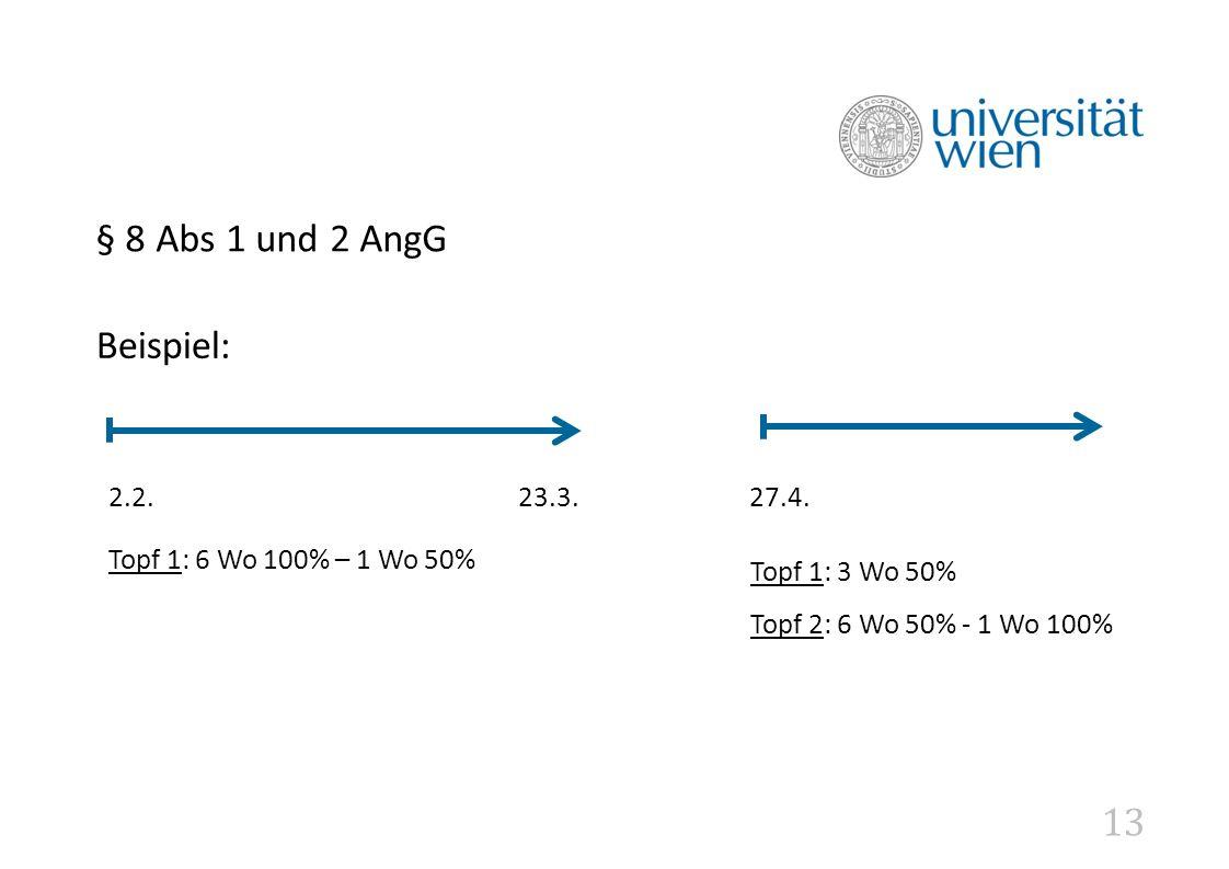 13 Beispiel: 2.2. 23.3. Topf 1: 6 Wo 100% – 1 Wo 50% 27.4.