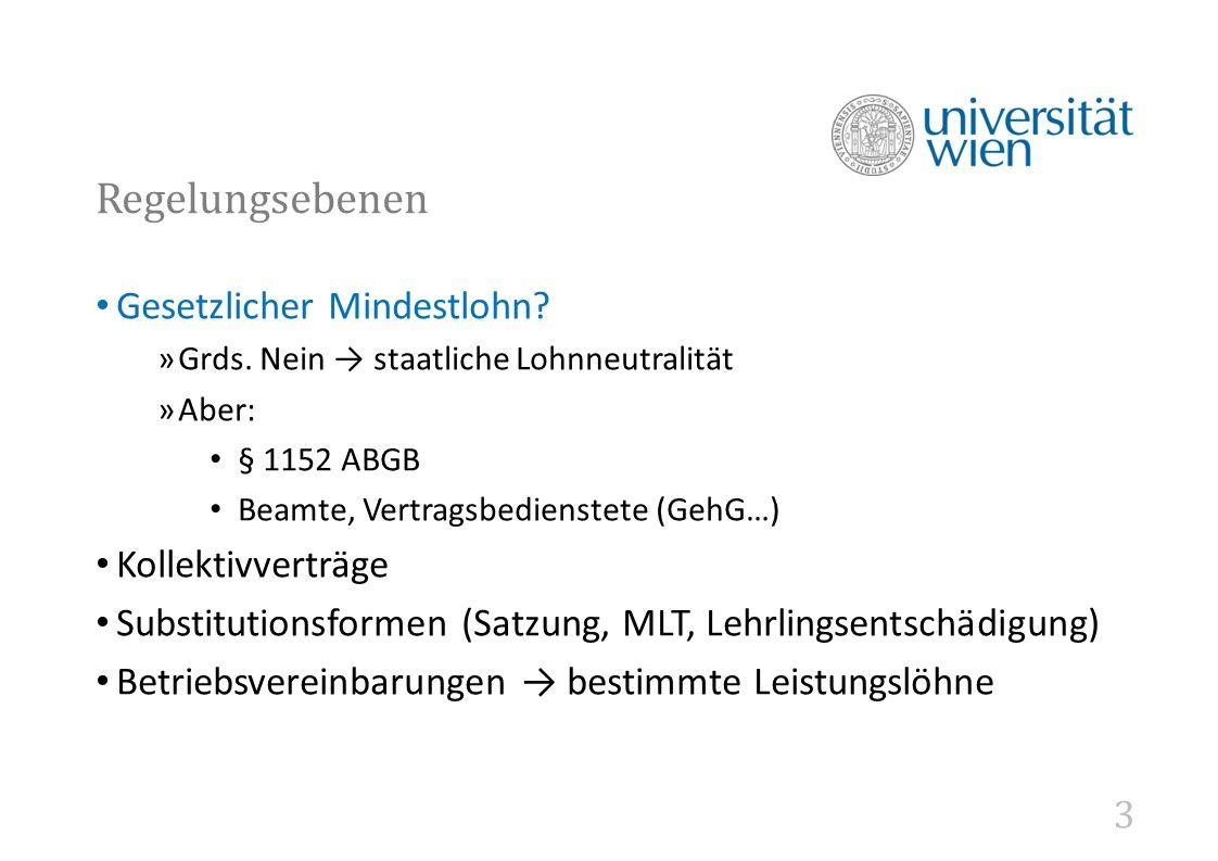 4 Ist-Löhne Abdingbarkeit von Ist-Lohn-Klauseln.Überzahlung anstelle von jährl.