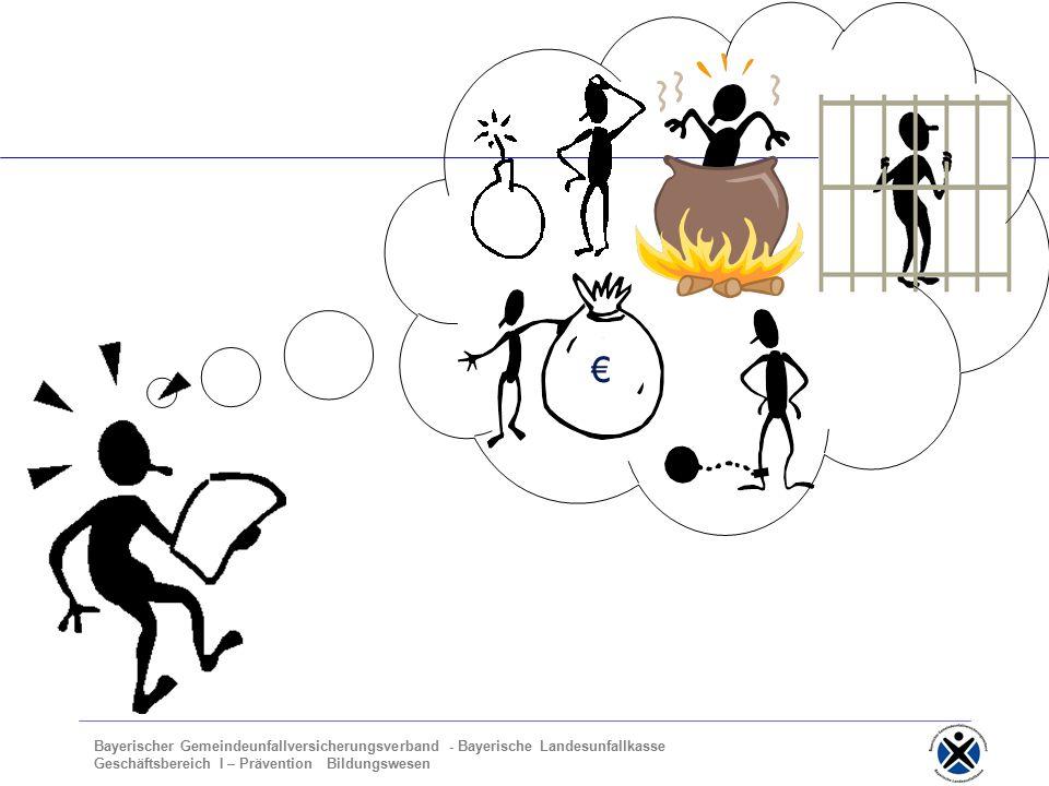 Bayerischer Gemeindeunfallversicherungsverband - Bayerische Landesunfallkasse Geschäftsbereich I – Prävention Bildungswesen Zusammenfassung  Verpflichtend für den Unternehmer Chef- sache  Beratung durch SiFa, Betriebsarzt, Führungskräfte, SiBe, Personalrat  Hilfe von außen  Keine vorgegebene Form  Wiederholt durchzuführen  Gesunder Menschenverstand!!!!!