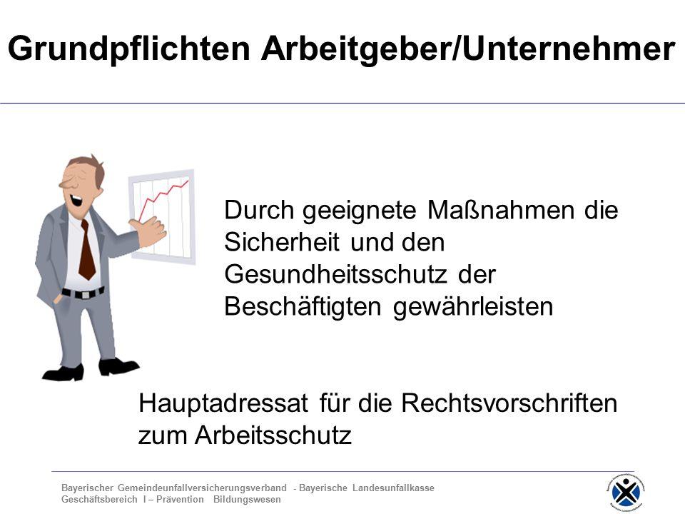 Bayerischer Gemeindeunfallversicherungsverband - Bayerische Landesunfallkasse Geschäftsbereich I – Prävention Bildungswesen Grundpflichten Arbeitgeber/Unternehmer Durch geeignete Maßnahmen die Sicherheit und den Gesundheitsschutz der Beschäftigten gewährleisten Hauptadressat für die Rechtsvorschriften zum Arbeitsschutz