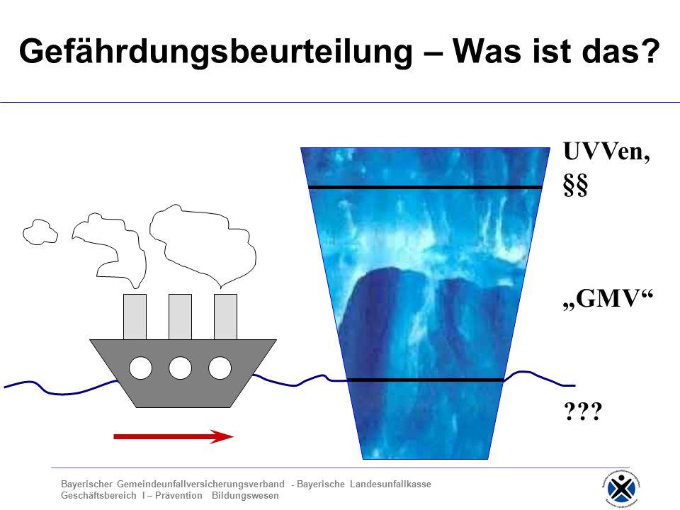Bayerischer Gemeindeunfallversicherungsverband - Bayerische Landesunfallkasse Geschäftsbereich I – Prävention Bildungswesen Gefährdungsbeurteilung – Was ist das.