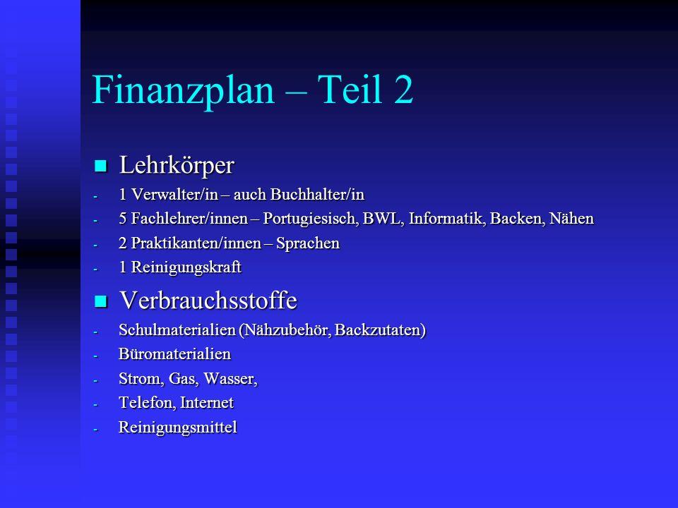 Kostenaufstellung Initial-Investition Kurs BRL / EUR: 2,50 (Stand: Aug/08)