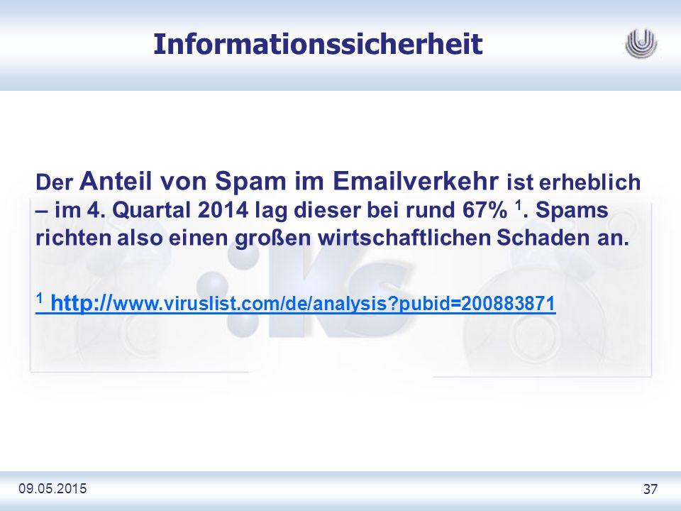 09.05.2015 37 Informationssicherheit Der Anteil von Spam im Emailverkehr ist erheblich – im 4.