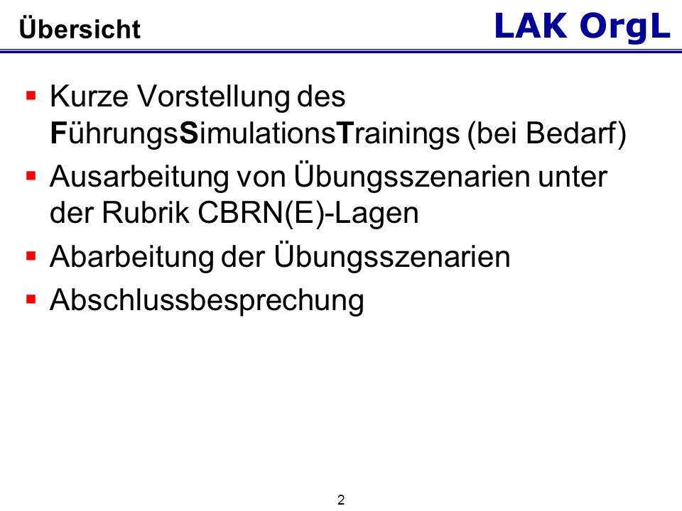 LAK OrgL 2 Übersicht  Kurze Vorstellung des FührungsSimulationsTrainings (bei Bedarf)  Ausarbeitung von Übungsszenarien unter der Rubrik CBRN(E)-Lagen  Abarbeitung der Übungsszenarien  Abschlussbesprechung