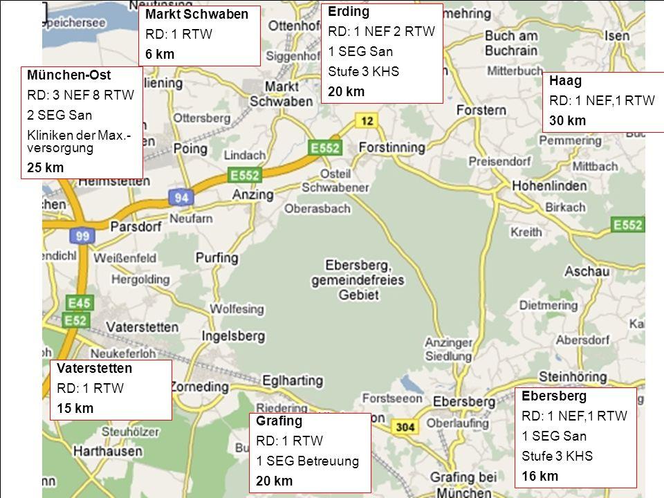 LAK OrgL 5 Vorstellung des Übungslandkreises Ebersberg RD: 1 NEF,1 RTW 1 SEG San Stufe 3 KHS 16 km Grafing RD: 1 RTW 1 SEG Betreuung 20 km Erding RD: 1 NEF 2 RTW 1 SEG San Stufe 3 KHS 20 km Markt Schwaben RD: 1 RTW 6 km Haag RD: 1 NEF,1 RTW 30 km München-Ost RD: 3 NEF 8 RTW 2 SEG San Kliniken der Max.- versorgung 25 km Vaterstetten RD: 1 RTW 15 km
