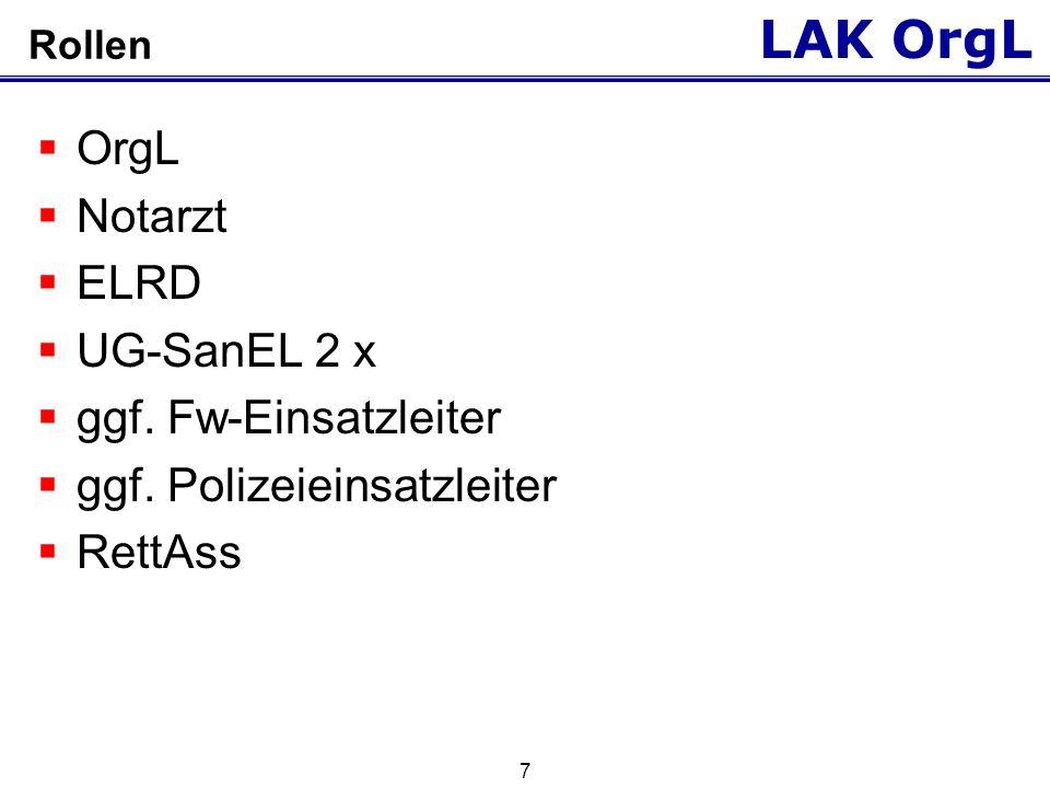LAK OrgL 7 Rollen  OrgL  Notarzt  ELRD  UG-SanEL 2 x  ggf.