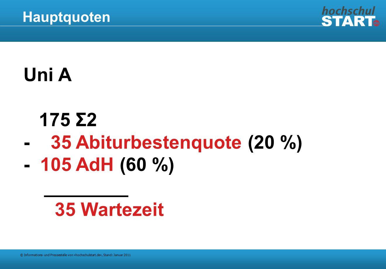 © Informations- und Pressestelle von »hochschulstart.de«, Stand: Januar 2011 Hauptquoten Uni A 175 Σ2 - 35 Abiturbestenquote (20 %) - 105 AdH (60 %) ________ 35 Wartezeit