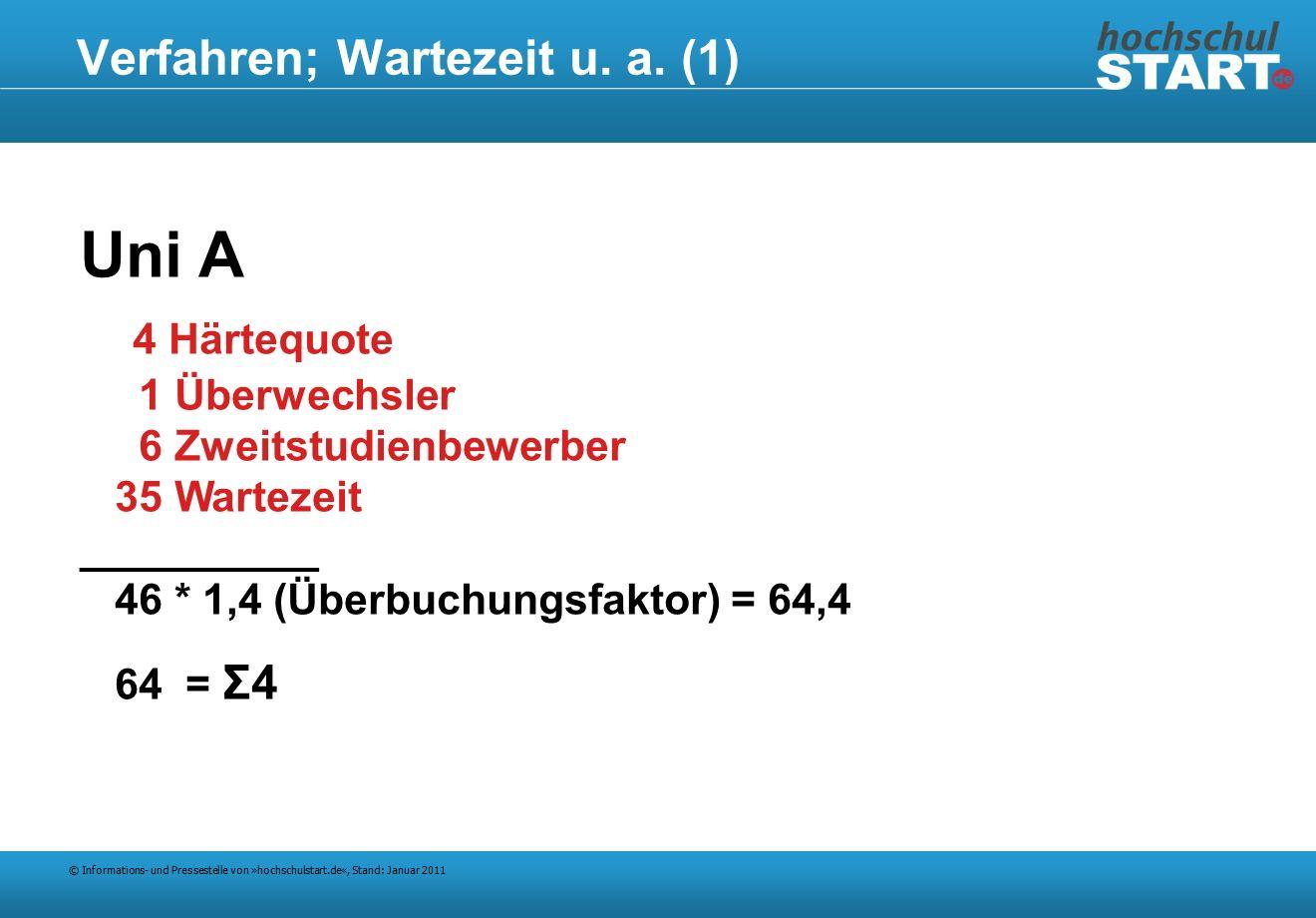 © Informations- und Pressestelle von »hochschulstart.de«, Stand: Januar 2011 Verfahren; Wartezeit u.
