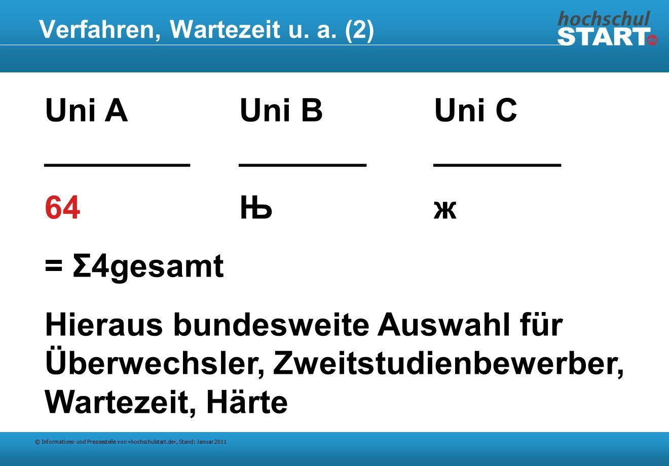 © Informations- und Pressestelle von »hochschulstart.de«, Stand: Januar 2011 Verfahren, Wartezeit u.