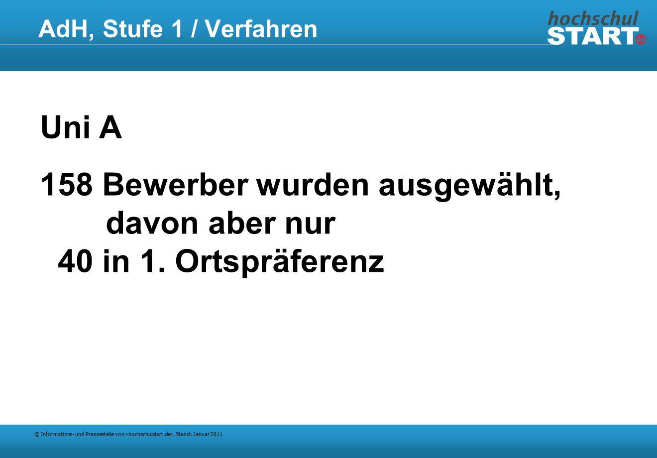 © Informations- und Pressestelle von »hochschulstart.de«, Stand: Januar 2011 AdH, Stufe 1 / Verfahren Uni A 158 Bewerber wurden ausgewählt, davon aber nur 40 in 1.