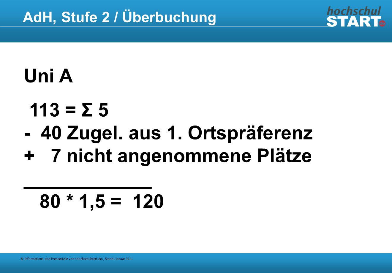 © Informations- und Pressestelle von »hochschulstart.de«, Stand: Januar 2011 AdH, Stufe 2 / Überbuchung Uni A 113 = Σ 5 - 40 Zugel.