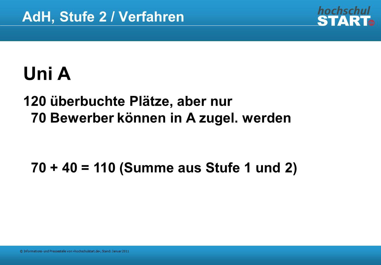 © Informations- und Pressestelle von »hochschulstart.de«, Stand: Januar 2011 AdH, Stufe 2 / Verfahren Uni A 120 überbuchte Plätze, aber nur 70 Bewerber können in A zugel.