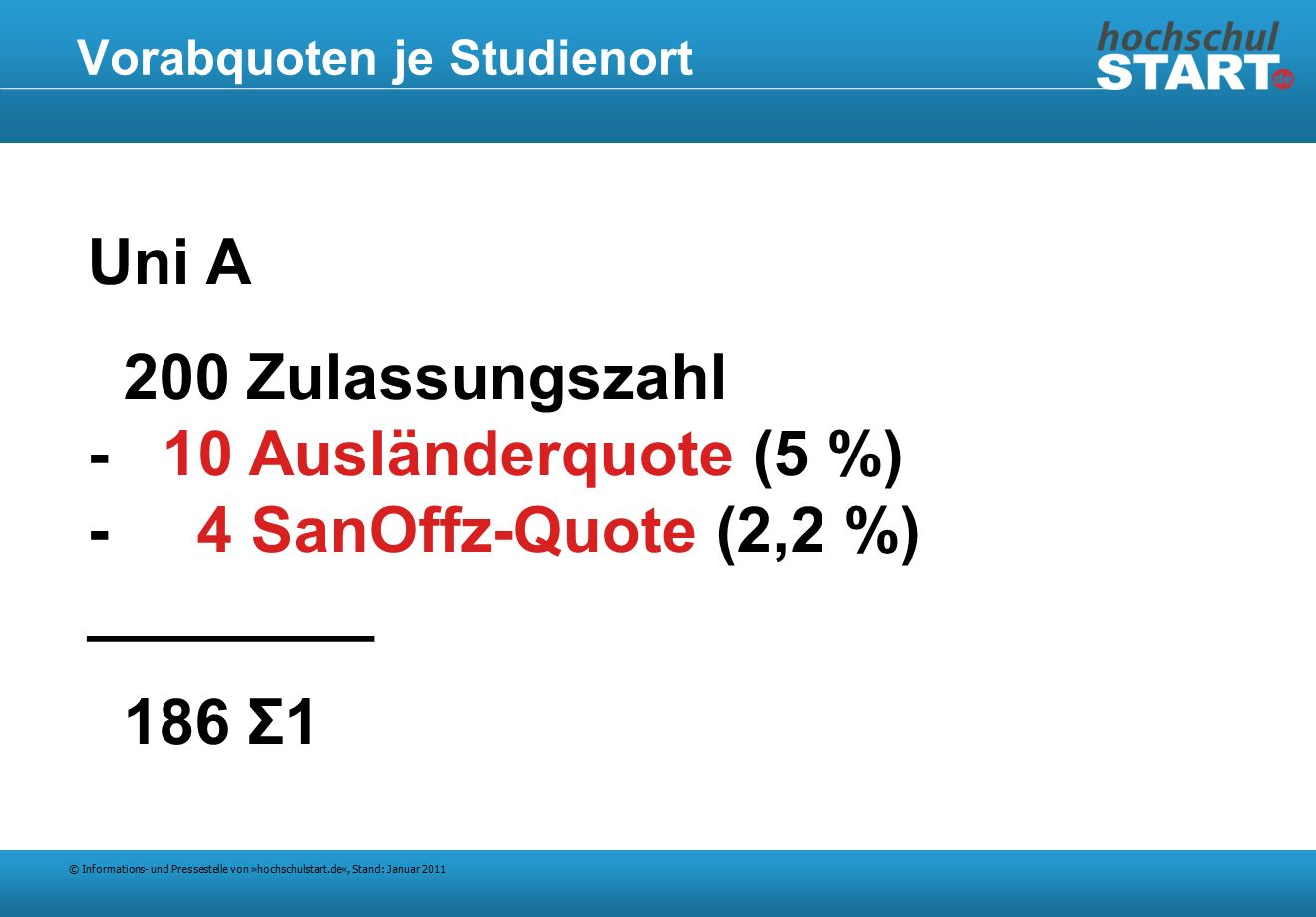 © Informations- und Pressestelle von »hochschulstart.de«, Stand: Januar 2011 Vorabquoten je Studienort Uni A 200 Zulassungszahl - 10 Ausländerquote (5 %) - 4 SanOffz-Quote (2,2 %) ________ 186 Σ1