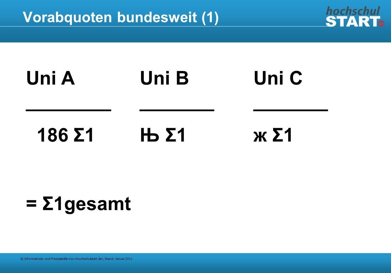 © Informations- und Pressestelle von »hochschulstart.de«, Stand: Januar 2011 Vorabquoten bundesweit (1) Uni AUni BUni C ______________________ 186 Σ1Њ Σ1ж Σ1 = Σ1gesamt