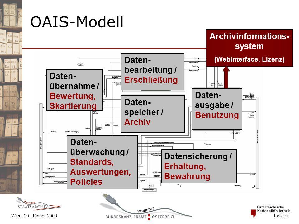 Wien, 30. Jänner 2008 Folie 9 OAIS-Modell Daten- übernahme / Bewertung, Skartierung Daten- überwachung / Standards, Auswertungen, Policies Daten- bear