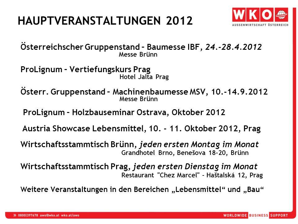 HAUPTVERANSTALTUNGEN 2012 Österreichscher Gruppenstand – Baumesse IBF, 24.-28.4.2012 Messe Brünn ProLignum – Vertiefungskurs Prag Hotel Jalta Prag Österr.