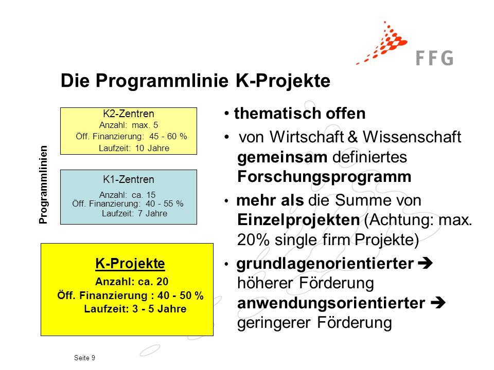 Seite 9 Die Programmlinie K-Projekte thematisch offen von Wirtschaft & Wissenschaft gemeinsam definiertes Forschungsprogramm mehr als die Summe von Einzelprojekten (Achtung: max.