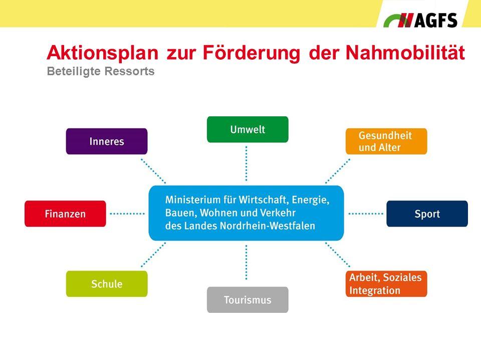 Aktionsplan zur Förderung der Nahmobilität Beteiligte Ressorts