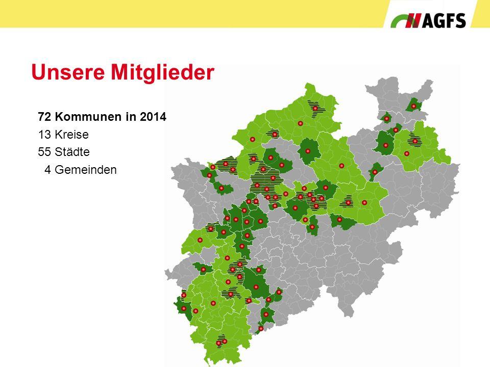 Unsere Mitglieder 72 Kommunen in 2014 13 Kreise 55 Städte 4 Gemeinden