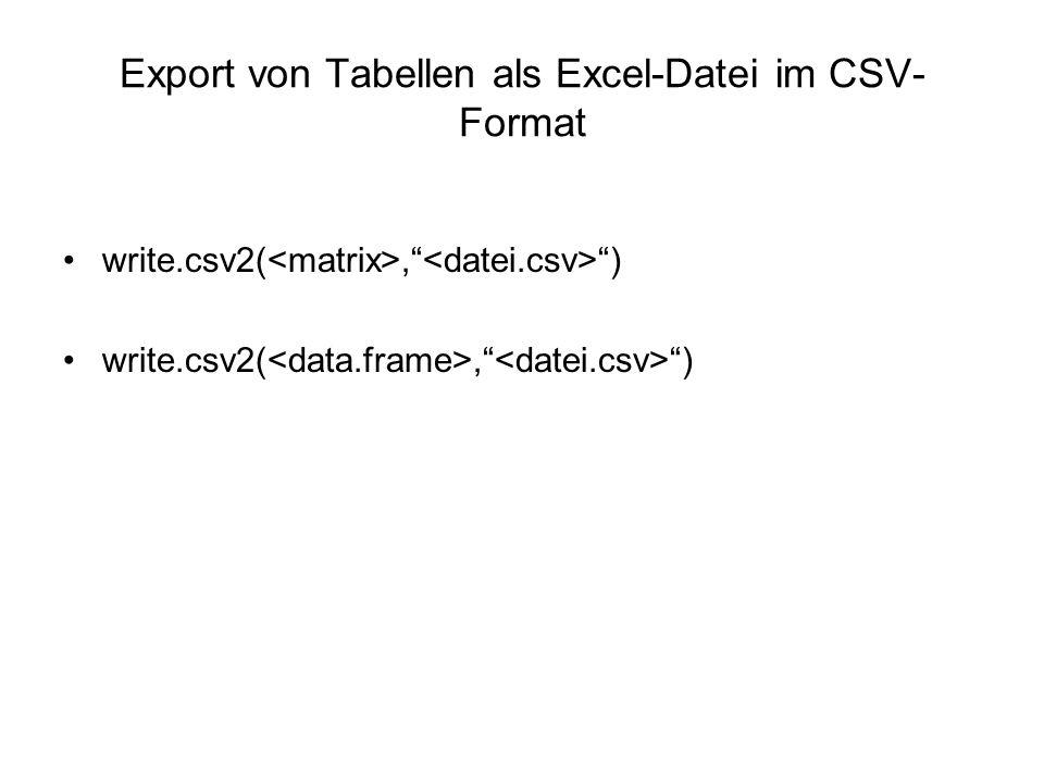 Export von Tabellen als Excel-Datei im CSV- Format write.csv2(, )