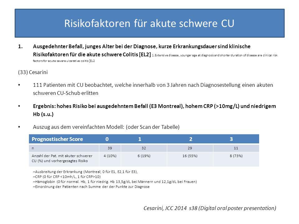 Risikofaktoren Colektomie Klinische Prädiktoren einer Colektomie: -Extensive Erkrankung -Krankheitsdauer (>10 Jahre seit ED) -Endoskopischer Schweregrad -Stationärer Behandlungsbedarf Kohorte von 172 CU Pat.