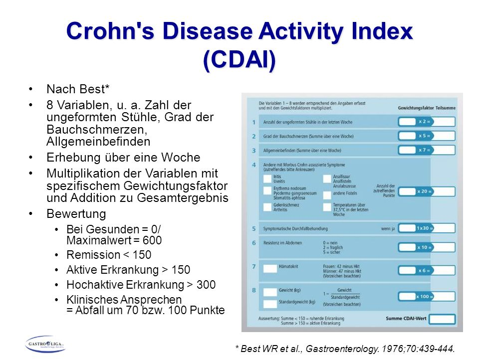 Crohn s Disease Activity Index (CDAI) Nach Best* 8 Variablen, u.