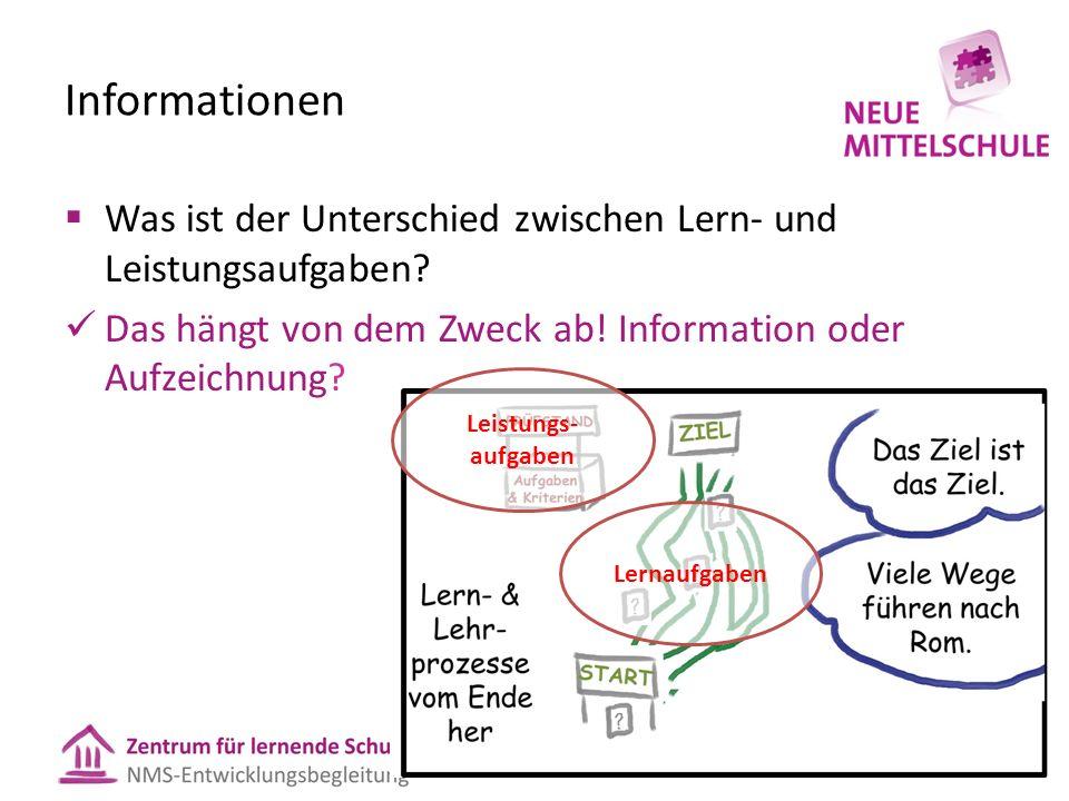 Informationen  Was ist der Unterschied zwischen Lern- und Leistungsaufgaben.