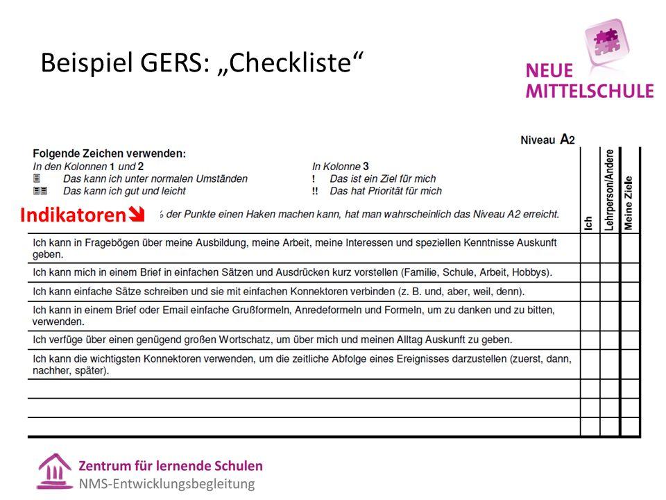 """Beispiel GERS: """"Checkliste Indikatoren """