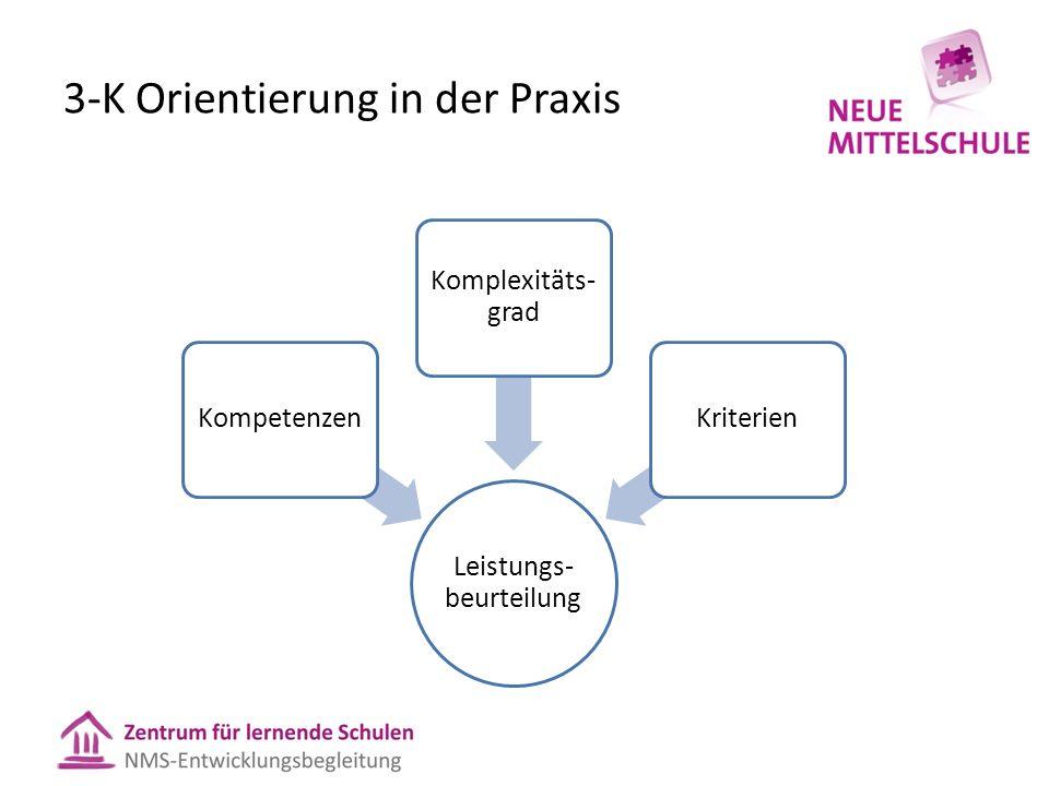 3-K Orientierung in der Praxis Leistungs- beurteilung Kompetenzen Komplexitäts- grad Kriterien