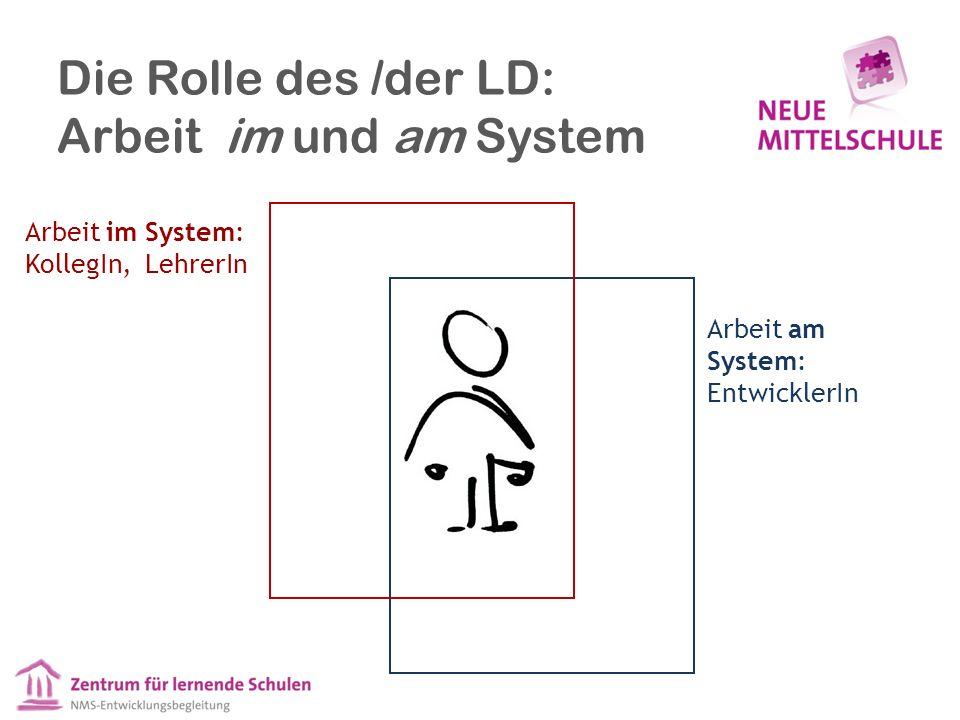 Die Rolle des /der LD: Arbeit im und am System Arbeit am System: EntwicklerIn Arbeit im System: KollegIn, LehrerIn
