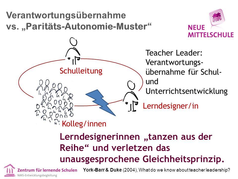 """Verantwortungsübernahme vs. """"Paritäts-Autonomie-Muster"""" Schulleitung Lerndesigner/in Kolleg/innen Teacher Leader: Verantwortungs- übernahme für Schul-"""