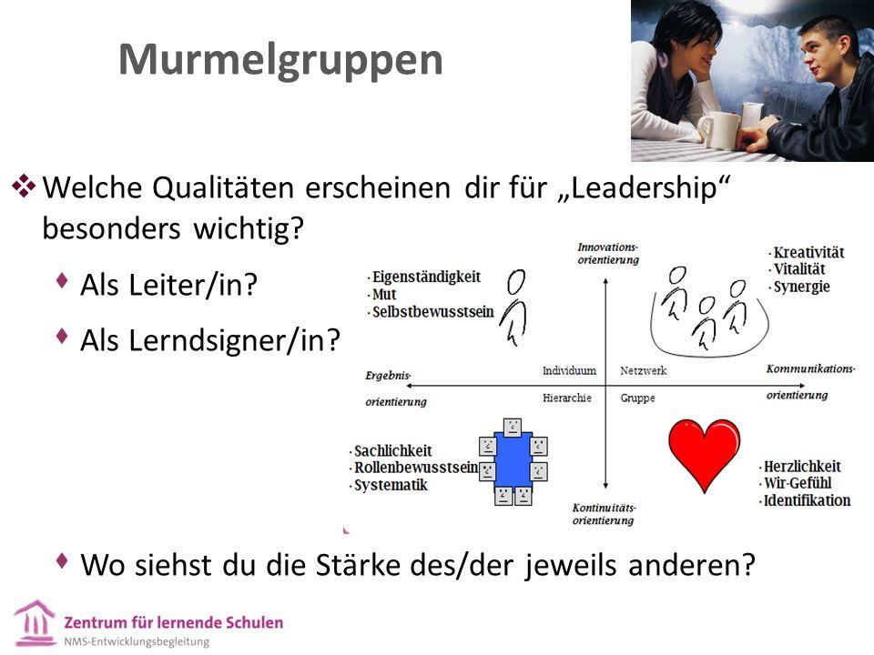 """Murmelgruppen  Welche Qualitäten erscheinen dir für """"Leadership"""" besonders wichtig?  Als Leiter/in?  Als Lerndsigner/in?  Wo siehst du die Stärke"""