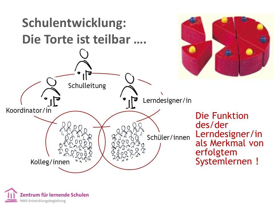 Schulentwicklung: Die Torte ist teilbar …. Schulleitung Kolleg/innen Schüler/innen Koordinator/in Lerndesigner/in Die Funktion des/der Lerndesigner/in