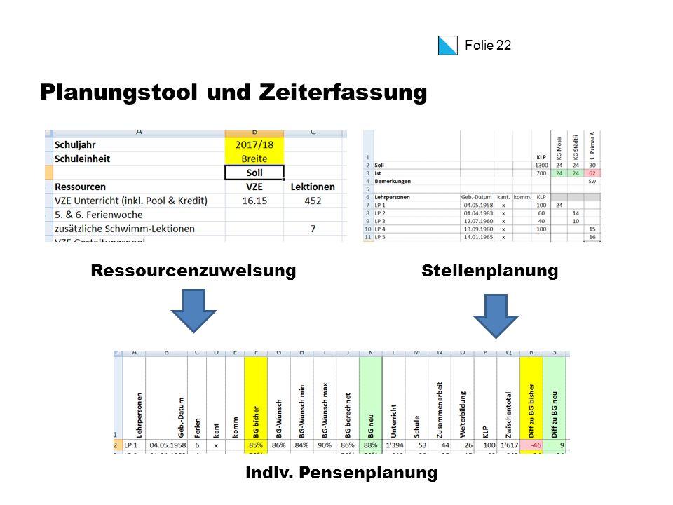 Folie 22 Planungstool und Zeiterfassung RessourcenzuweisungStellenplanung indiv. Pensenplanung
